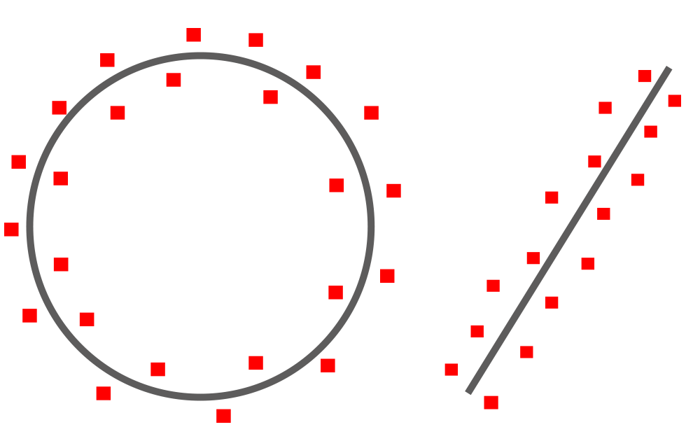 Best Fit Circle and Line